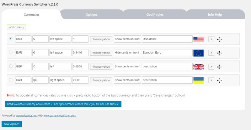 WordPress Currency Switcher backend